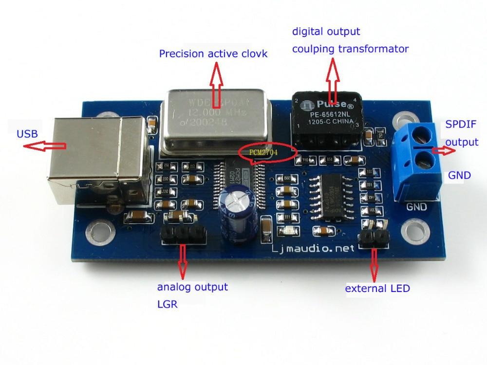 PDIF USB
