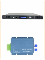 1550nm optical transmitter and FTTH optical receiver kits, with shipping cost by DHL to Portugal