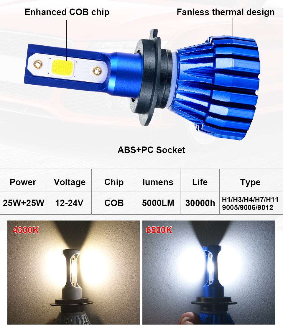 2PCS 4 Color K2 Fanless H7 LED H4 Car headlight bulb 4300K 6500K 8000K 3000K COB CHIP H1 H3 H8 H11 9005 9006 HB3 HB4 5000LM 50W (3)