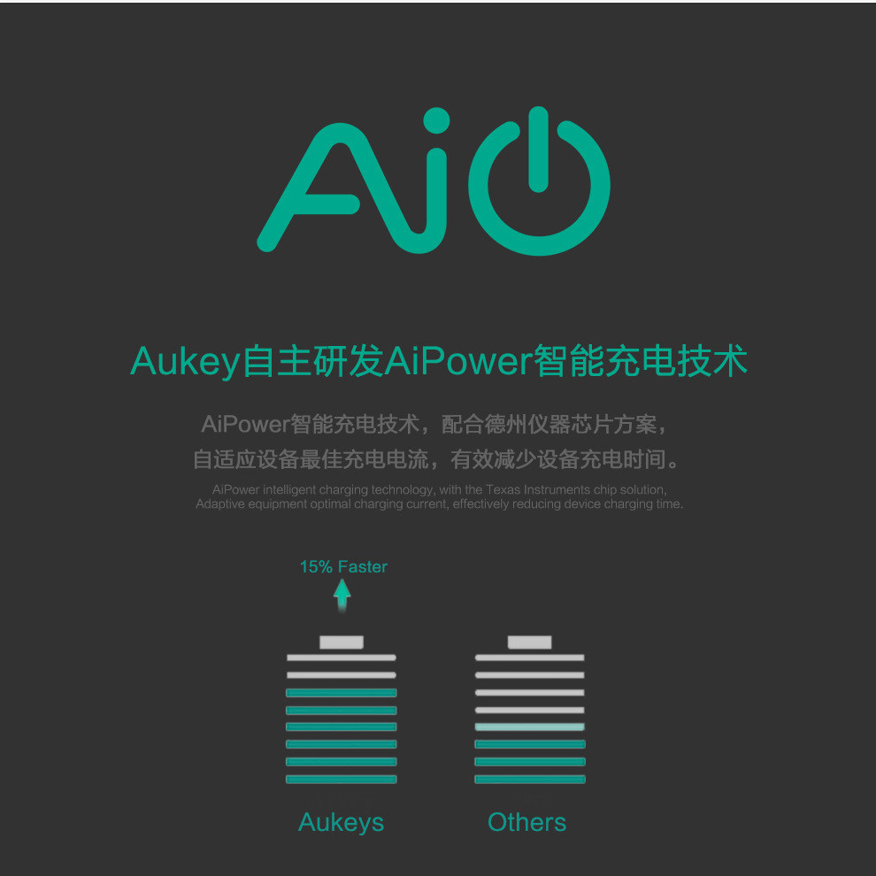 AUKEY AIPower Car phone Charger with Type-C cable (4)