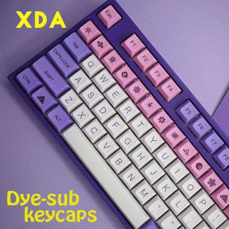 FLASH SALE] enjoypbt pbt 24key keyboard keycaps RGBK Dye Sub