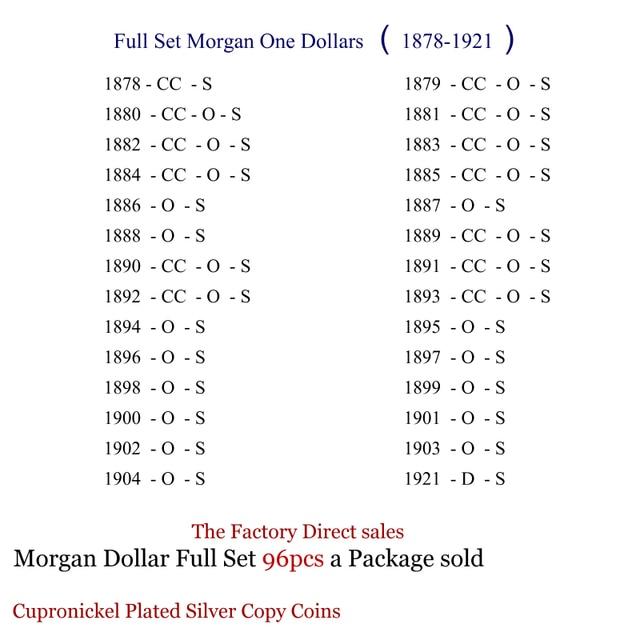 Соединенные Штаты Америки Morgan 1 один доллар 1878 - 1921 полный комплект 96 шт. в упаковке продаются посеребренные медные копии монет