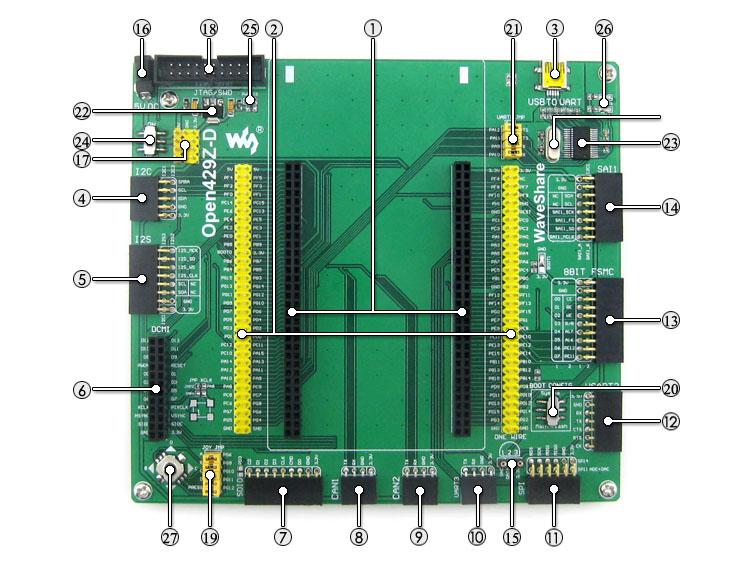 STM32F429ZIT6 development board on board resource