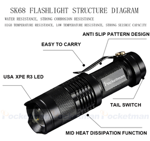 Image 5 - Drop Shipper Promotion Set! LED Flashlight T6 Tactical Flash Light + Q5 Mini Torch Lanterna Zoomable Waterproof Flashlight Bike