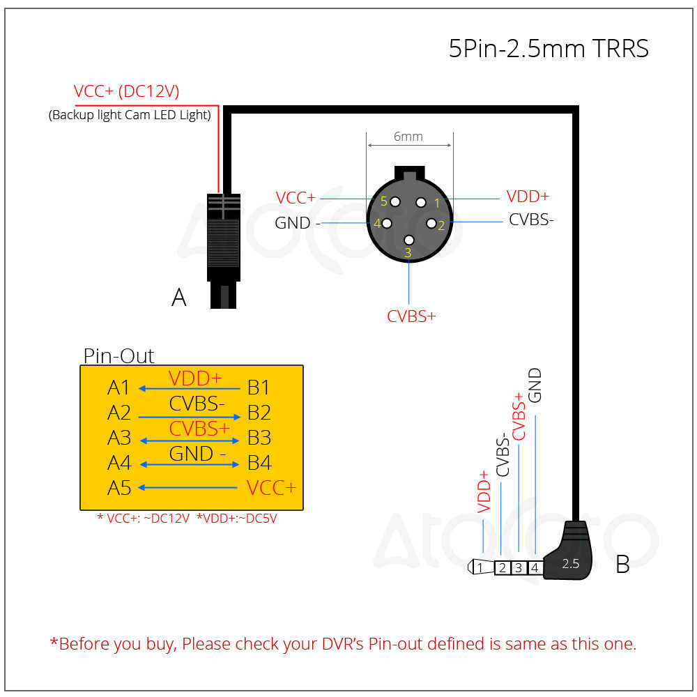 hight resolution of 5 pin wiring diagram camera wiring diagram pass 5 pin reverse camera wiring diagram 5 pin wiring diagram camera