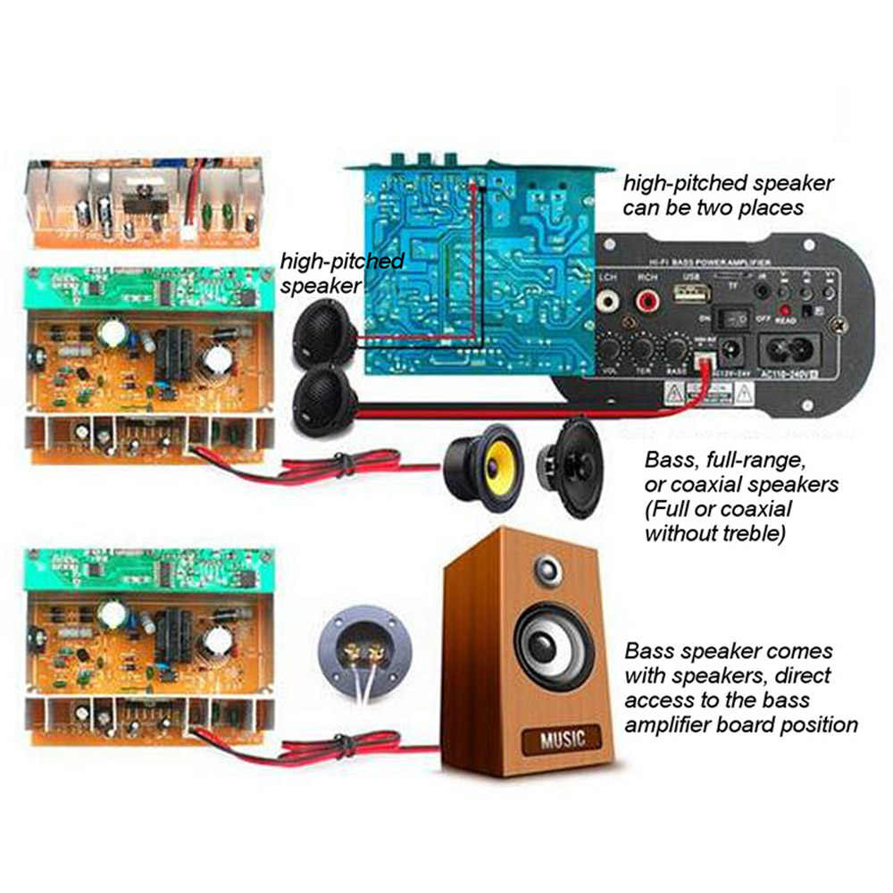 Multi Fungsional Mobil Bluetooth 2.1 Hi-Fi Bass Power Amp Mini Amplifier Mobil Radio Audio Digital Amplifier USB TF Remote kontrol