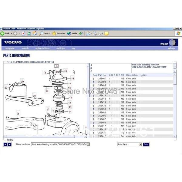 online каталоги запчастей для грузовиков volvo