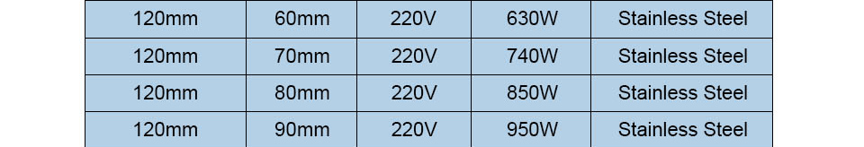 LJXH слюдяное кольцо керамический обогреватель AC220V 120x100 мм/120x110 мм/120x120 мм Нержавеющаясталь электронных элементов 1050 W/1160 W/1250 W