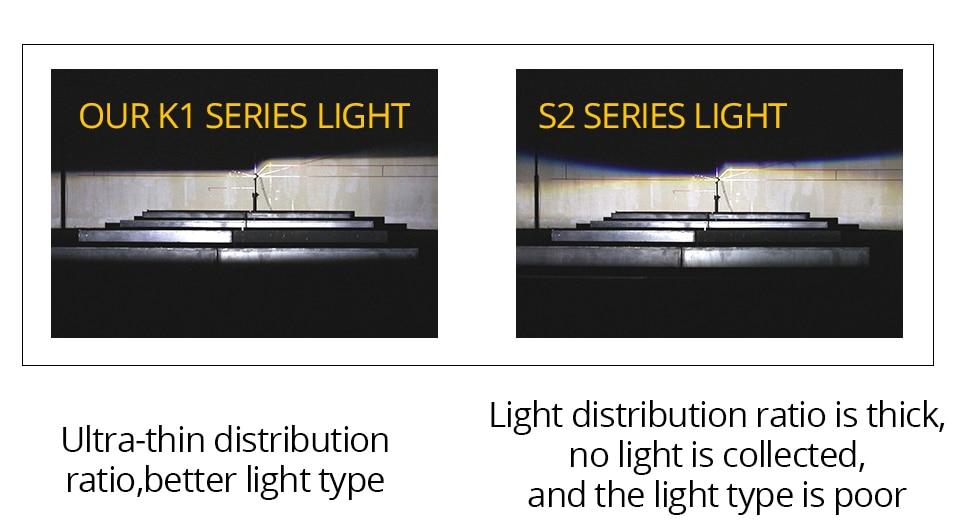 Aceersun H4 LED H7 H1 H11 H8 H9 9005 HB3 HB4 9006 Mini Car headlight 72W 8000LM COB 3000K 4300K 6500K 8000K Hi Lo Beam 12V 24V (6)