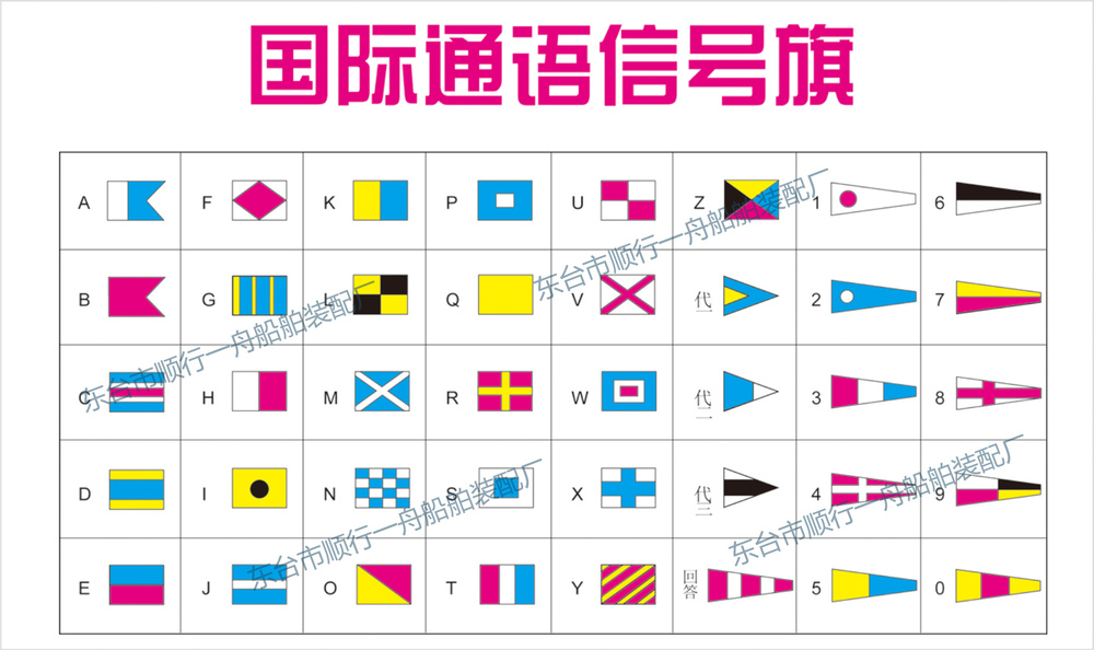 SIZE 4  Marine Navigation outdoor international signal flags polyester flag 40 surface / sets room id flag system 6 flags primary colors
