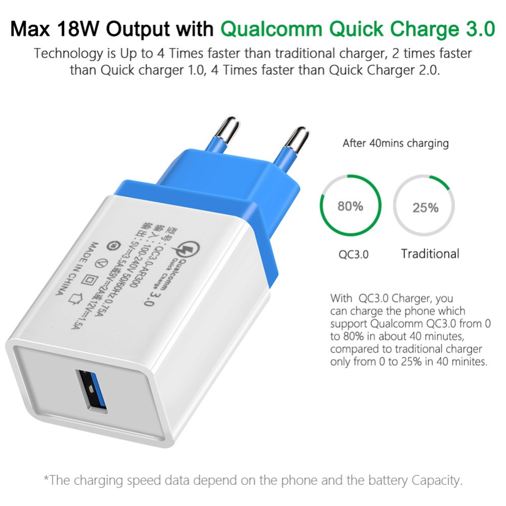 20 PCS QC3.0 Travel Adapter Quick Charge Fast USB Charger 18W Portable Wall Adapter For Mobile Phone iPhone Xs-in Mobile Phone Chargers from Cellphones & Telecommunications    3