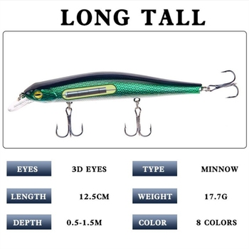 1pcs Fishing Lure Minnow 12.5cm/17.7g Topwater Artificial Bait 3D Eyes Plastic Wobblers Tackle Pesca Far-casting Magnet System 2