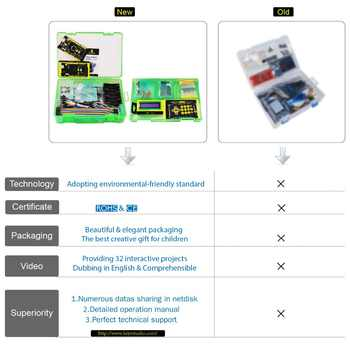 Keyestudio Maker Starter Kit(MEGA 2560 R3)For Arduino Project W/Gift Box+User Manual+1602LCD+Chassis+PDF(online)+35Project+Video