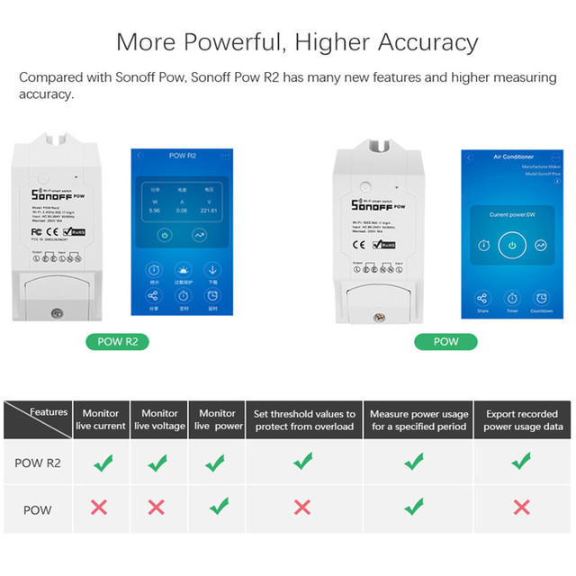 Sonoff Pow R2 Smart Wifi Switch Controller With Real Time Power Consumption Measurement 16A/3500w Smart Home Device Via Android