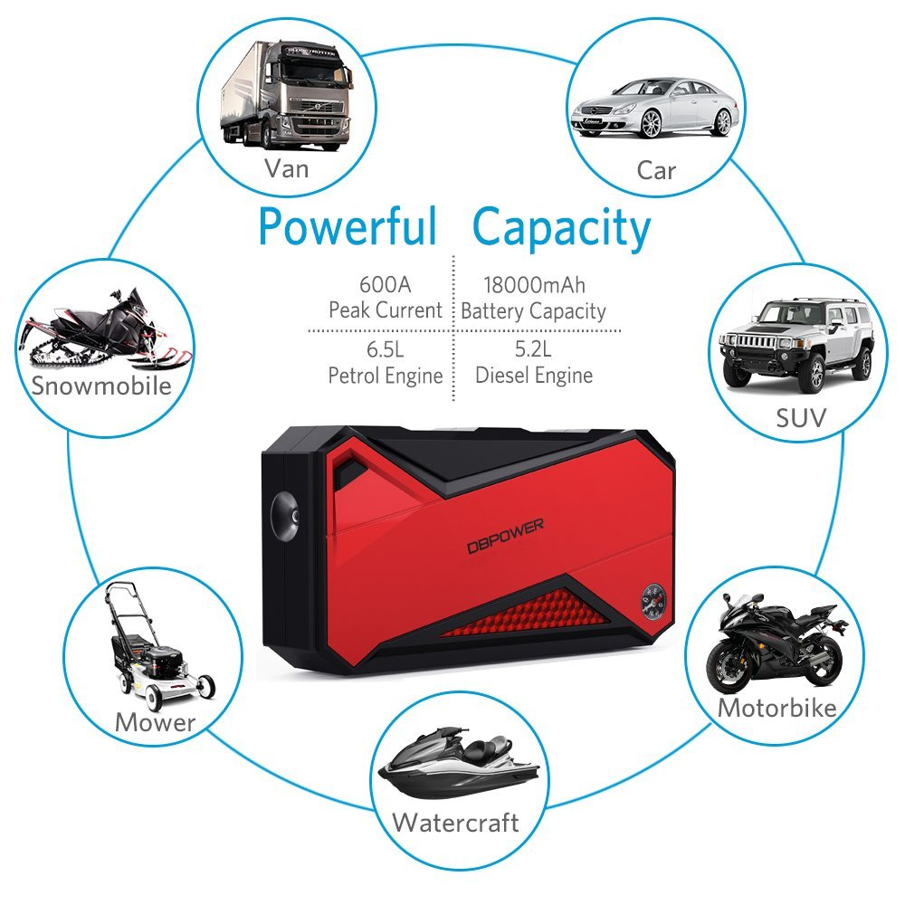 Buy Dbpower Jump Starter 600a Peak 18000mah Battery Start Car Diagram Booster Starting Device Multi Function Charger Power Bank From