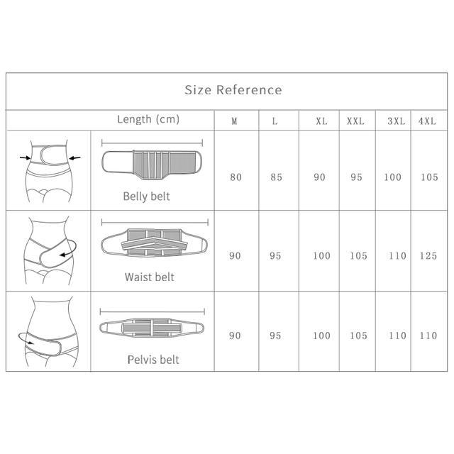 Postpartum Belt Set of 3 – version 2