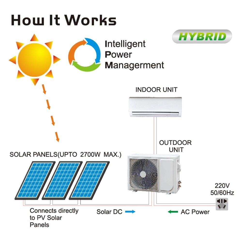 High quality AC DC hybrid power on grid 24000btu frequency