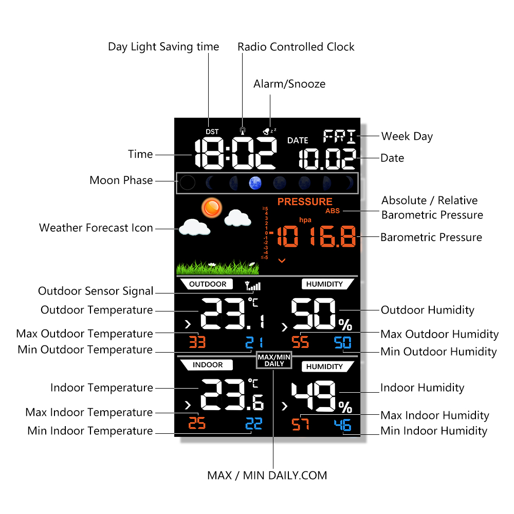 3 Outdoor Sensors Wireless Weather Station Temperature Hygrometer LCD Display mmHg Barometer Weather Forecast Clock Thermometer