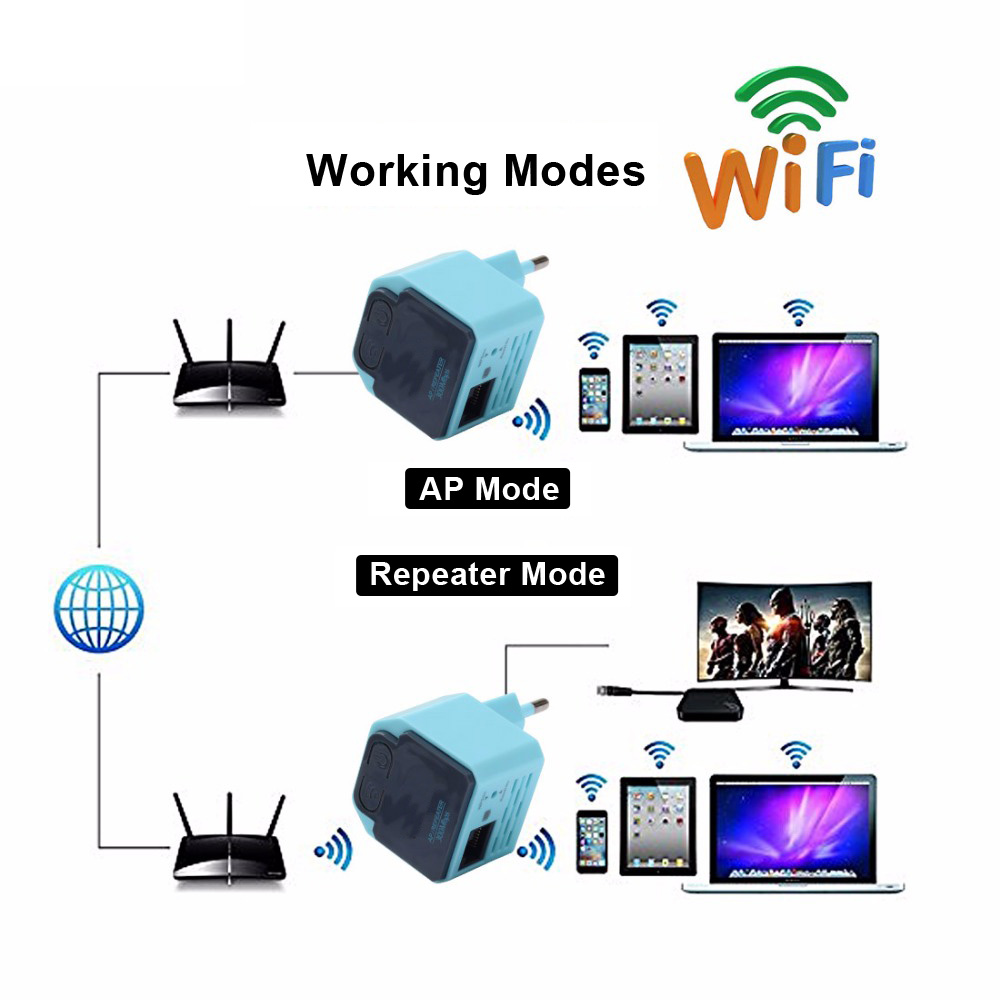 Image 5 - Wireless WIFI Repeater 300Mbps 802.11n Access Point Signal Booster Wifi Extender 2.4G Wi Fi Amplifier Wi Fi Reapeter-in Modem-Router Combos from Computer & Office