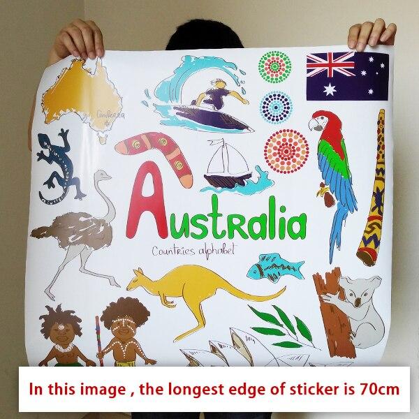 Австралия Суреттер Туризм Word Landmark Wall - Үйдің декоры - фото 4