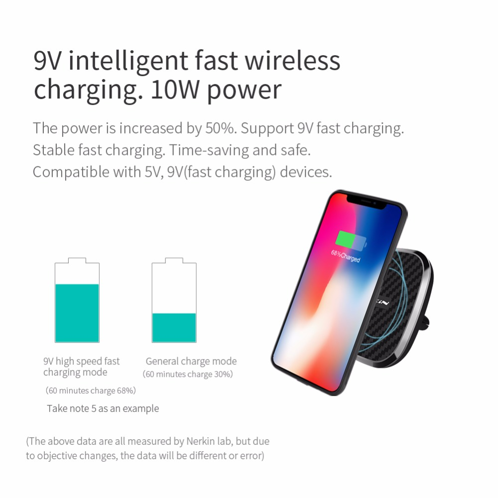 Image 2 - Nillkin 10W Fast Wireless Car Charger Qi Magnetic Mount for iPhone 11 Xs Max X Xr 8 for Samsung Note 10 S10 S10+ S9 for Xiaomi-in Mobile Phone Chargers from Cellphones & Telecommunications