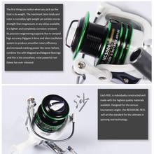Bearking Ninja series 2017 New Mela Super Light Weight  Body Max Drag 7KG Carp Fishing Reel Spinning Reel Free Shipping
