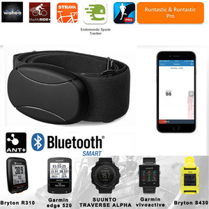 Bluetooth 4.0 ANT+ Heart Rate Monitor Chest Strap Pulse Sensor Belt Wahoo Garmin Polar BT ANT Gym Outdoor Sports Fitness Band(China)