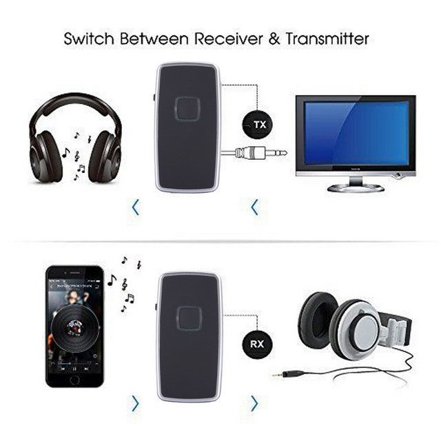 FW1S Bluetooth V2.1 USB  Transmitter Receiver Wireless Bluetooth Audio 2in1 Adapter For Smart Phone Tablet PC