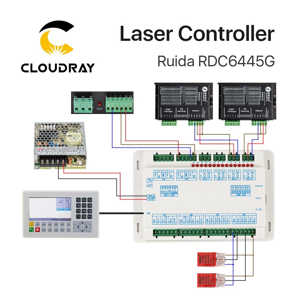 Ruida RDC6445 RDC6445G kontroller Co2 lasergraveerimisega - Puidutöötlemismasinate varuosad - Foto 5