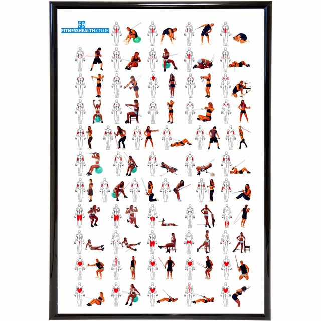 Fitness Exercise Chart Canvas Art Print Painting Poster Wall
