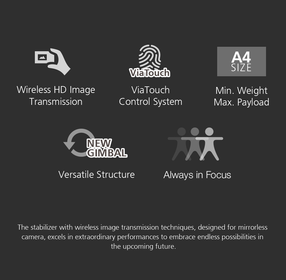 ZHIYUN Official Weebill LAB 3-Axis Image Transmission Stabilizer for Mirrorless Camera OLED Display Handheld Gimbal 2
