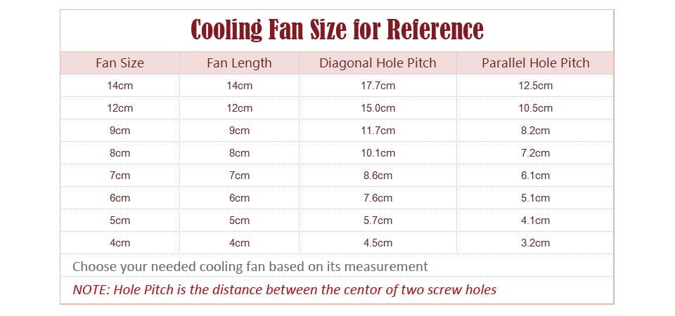 cooling fan size
