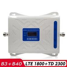 デュアルバンド信号アンプ  グラム LTE