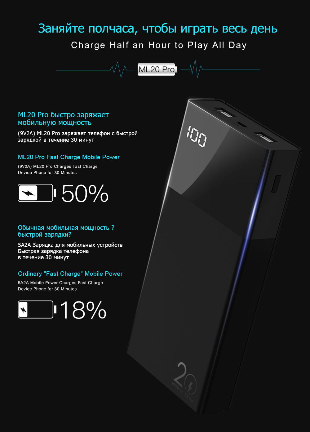 MORUI Powerbank ML20 Pro 20000mAh QC3.0+Type-C3.0 Double Quick Charge Power Bank with LED Smart Digital Display External Battery
