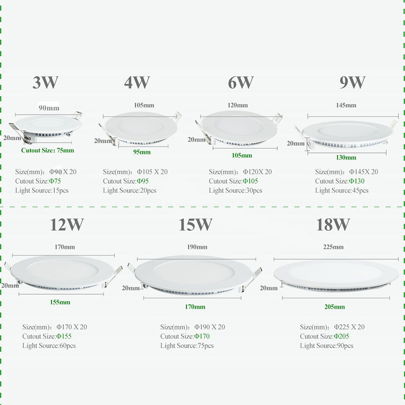 Ultra Thin Led Downlight 3W 4W 6W 9W 12W 15W 18W Կլոր - Ներքին լուսավորություն - Լուսանկար 3