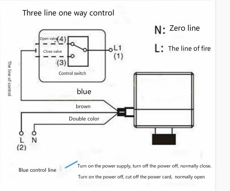 Groß Zwei Wege Umschaltung Bilder - Elektrische Schaltplan-Ideen ...