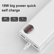 Portable Fast Charging Powerbank with Multiple Protection