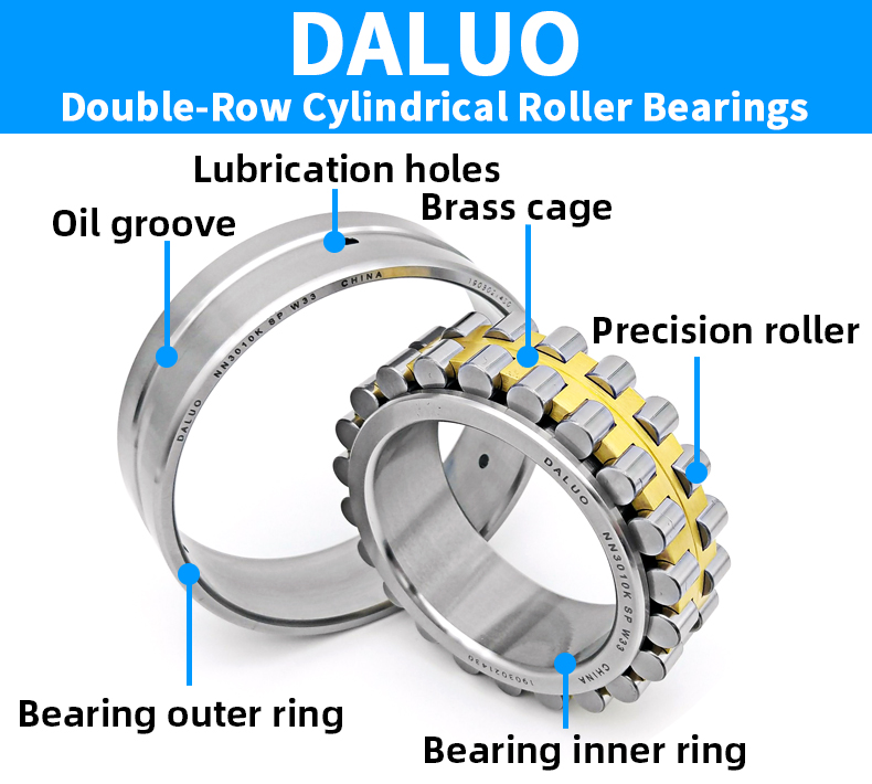 DALUO NN Double-Row Cylindrical Roller Bearings 3