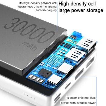 Baseus, большая емкость, 30000 мА/ч, Дополнительный внешний аккумулятор для мобильного телефона, быстрая зарядка, 3,0 Тип C, зарядное устройство для ...