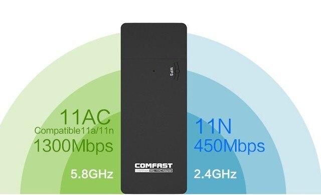 1750 mbps Gigabit 802.11ac dual band adaptador wifi usb 3.0 placa de rede wi-fi portátil Sem Fio wi-fi adaptador COMFAST CF-917AC