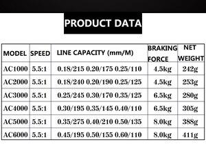 Image 2 - トップライン金属スプールスピニングリール優れたホイール淡水塩水釣り 1000 6000 シリーズ 5.5: 1 ホイール