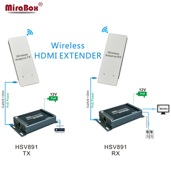 HSV891W 5.8GHZ HDMI Wireless Extender 1080P With Audio Extractor Support 3KM Transmission Outdoor Supper wireless hdmi Extender