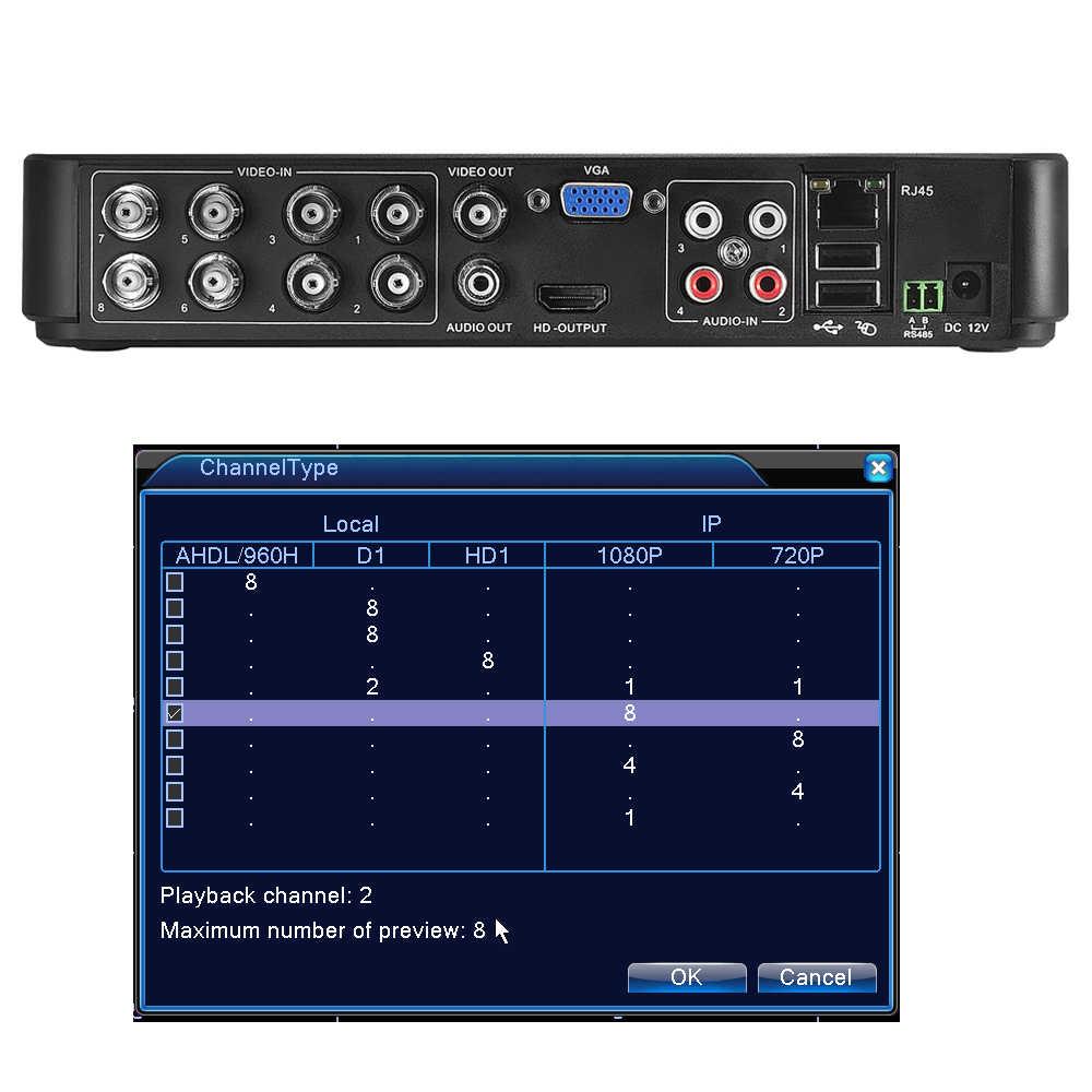 960H H.264 Vga HDMI Keamanan 4CH 8CH CCTV DVR 4 Channel Mini DVR DVR CCTV 8 Channel 960H 15fps DVR RS485 PTZ untuk Kamera Analog