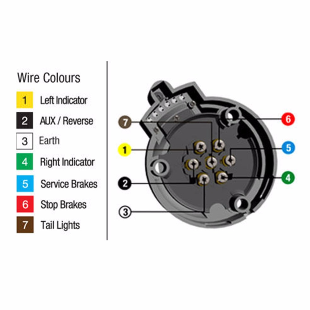 Perfect 7 Pin Round Connector Photo - Best Images for wiring diagram ...