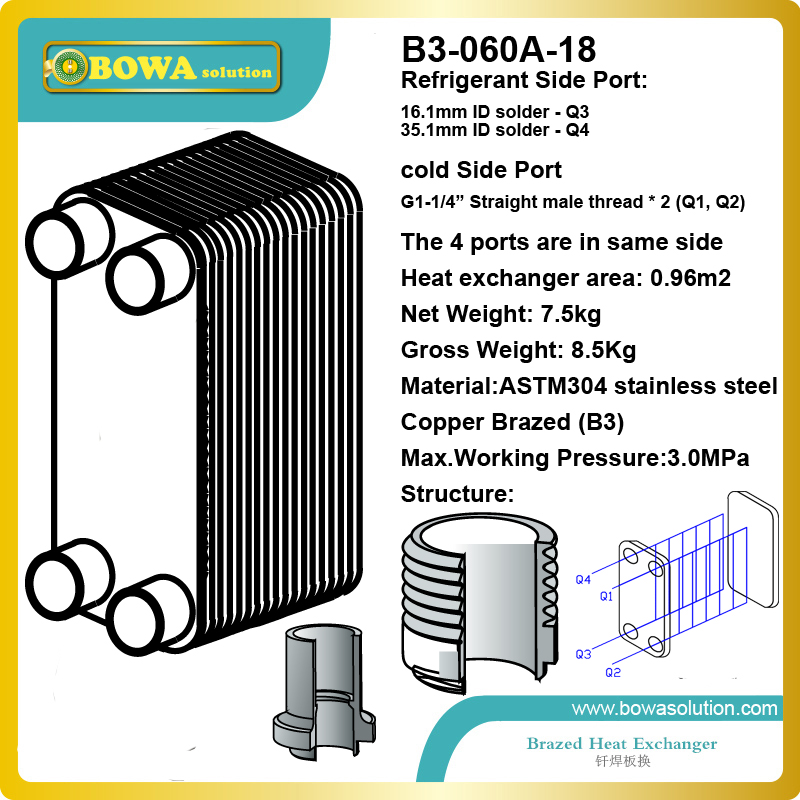 18pcs plates stainless steel heat exchanger for boat heat exchanger equipment replace SWEP B80H x 20 titanium heat exchanger plates