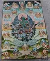 Crafts statue Embossed Tibetan Buddhism Nepal Thangka Weaving Deportation Green Buddha Image