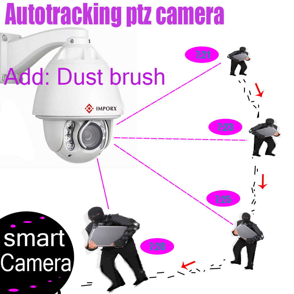 2MP Auto Tracking Speed Dome PTZ IP Camera 1080P WIFI Camera Outdoor CCTV Security Camera 20X ZOOM Home Surveilance With Wiper in Surveillance Cameras from Security Protection
