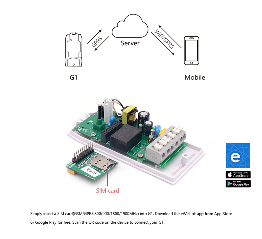 Itead Sonoff G1 Sim Card Grps Network Wireless Remote Control Not
