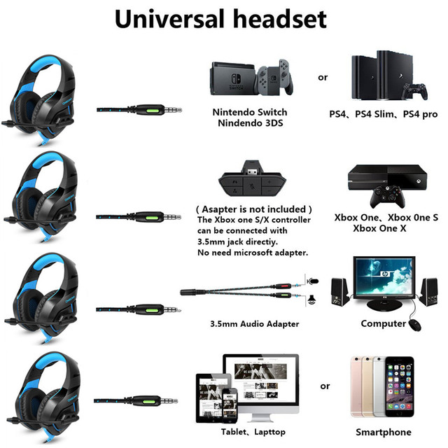 PC Gaming Headset Bass Headphones MIC for PS4 New Xbox 1 2