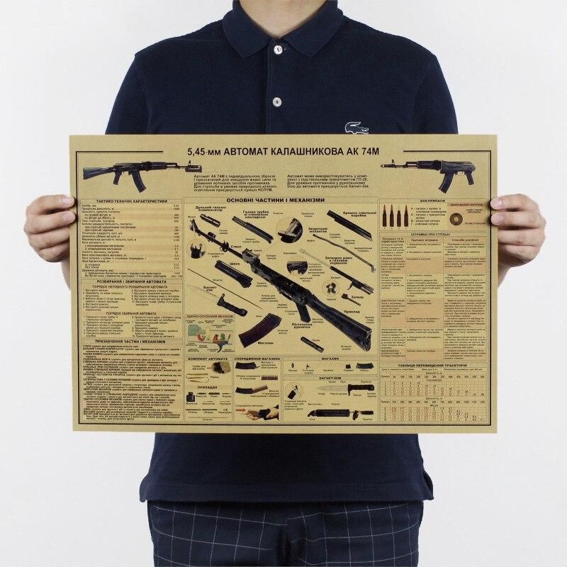 Ù© ‿ Û¶Senjata api AK74 gambar parameter desain Vintage Poster Retro